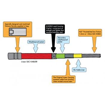 ODYSSEY LINEAR SLIC SLS CABLE
